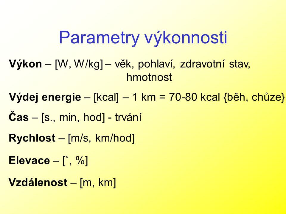 Parametry výkonnosti Výkon – [W, W/kg] – věk, pohlaví, zdravotní stav,
